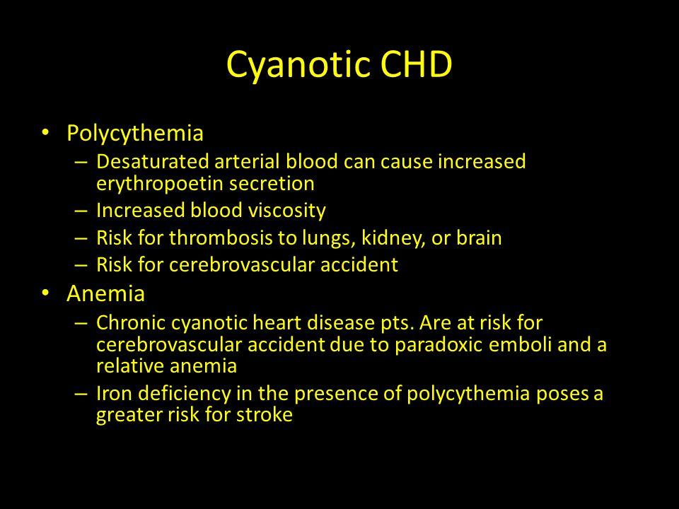 Cyanotic CHD Polycythemia Anemia