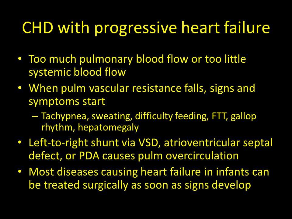 CHD with progressive heart failure