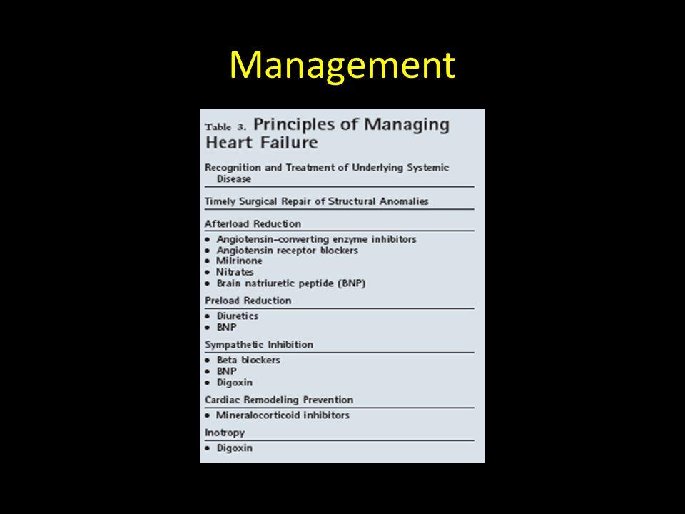 Management TREAT UNDERLYING CAUSE!!!