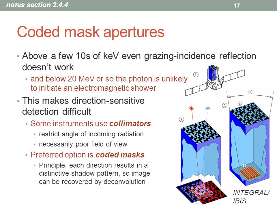 notes section 2.4.4 Coded mask apertures. Above a few 10s of keV even grazing-incidence reflection doesn't work.
