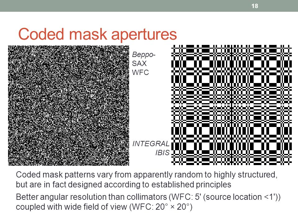 Coded mask apertures Beppo-SAX WFC. INTEGRAL. IBIS.