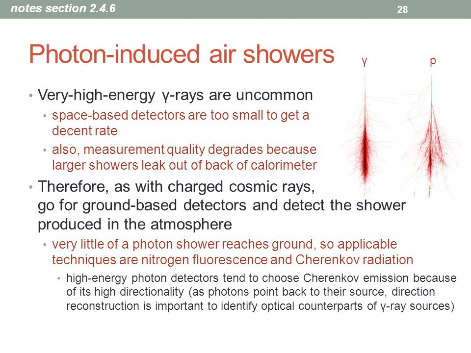 Photon-induced air showers