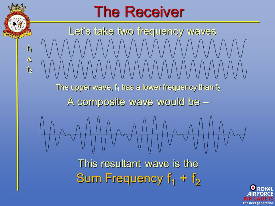 The Receiver f1 + f2 Sum Frequency Let's take two frequency waves