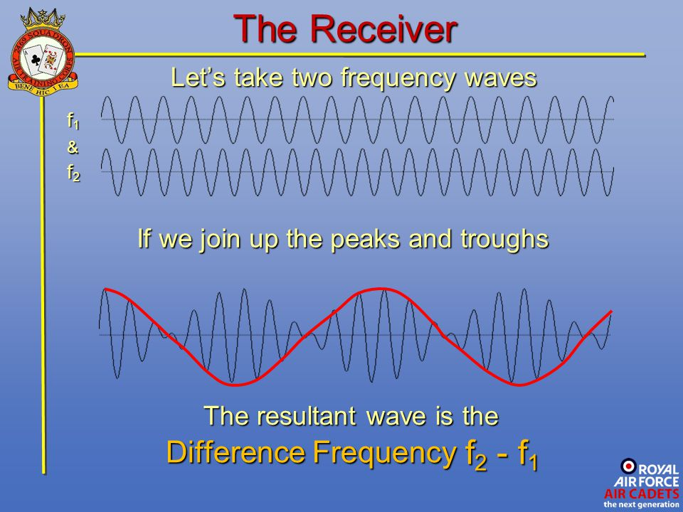 The Receiver f2 - f1 Difference Frequency