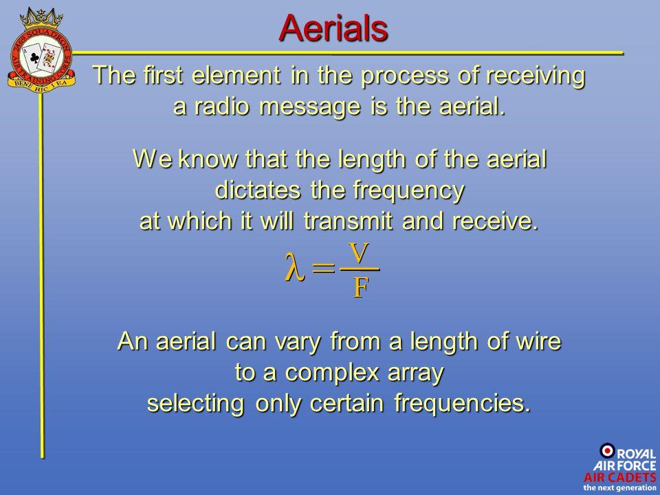 λ = Aerials V F The first element in the process of receiving