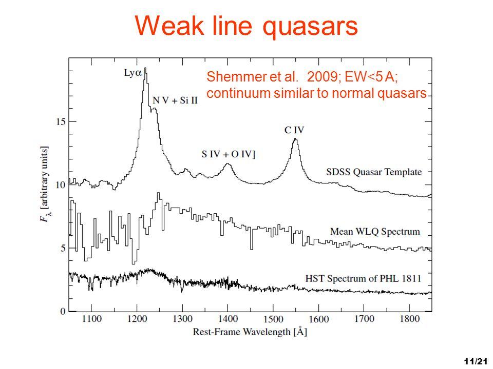 Weak line quasars Shemmer et al. 2009; EW<5 A; continuum similar to normal quasars