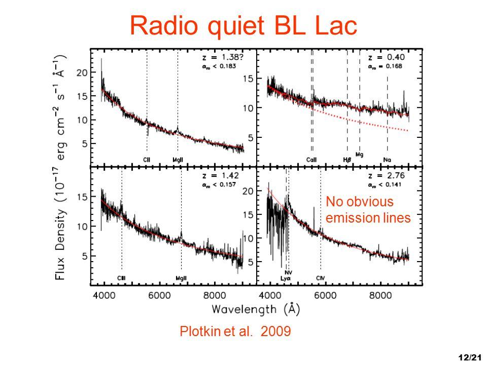 Radio quiet BL Lac No obvious emission lines Plotkin et al. 2009