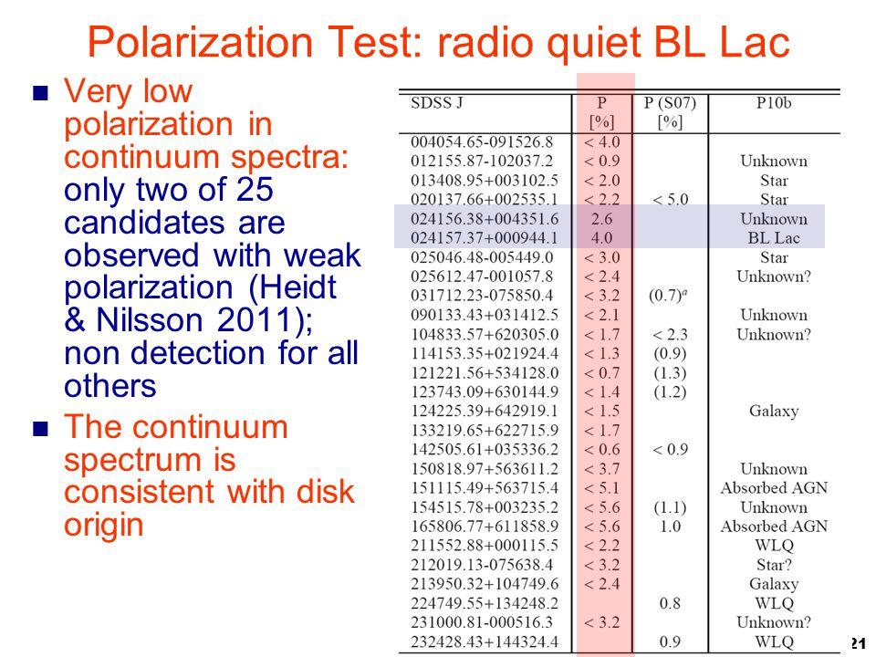 Polarization Test: radio quiet BL Lac