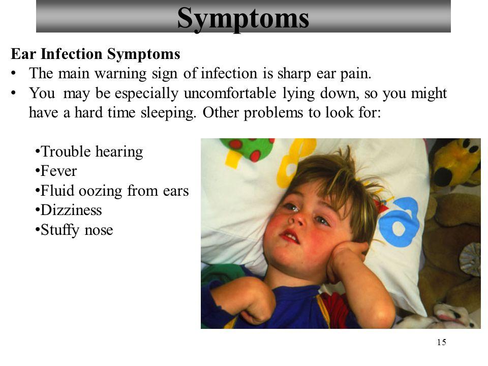 Symptoms Ear Infection Symptoms