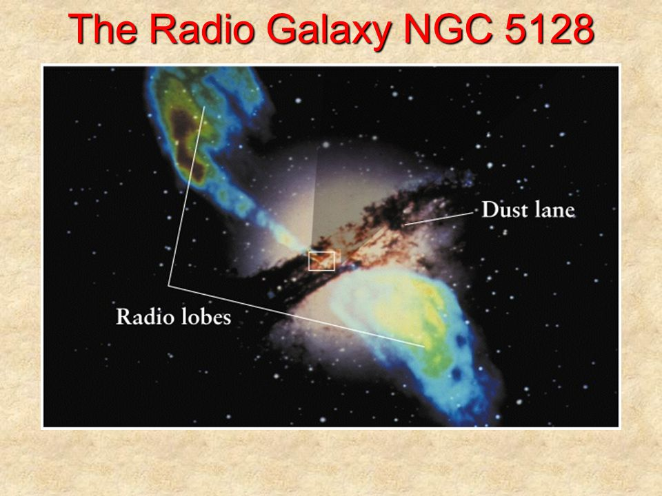 The Radio Galaxy NGC 5128