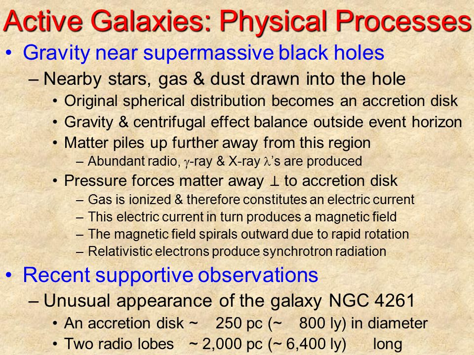 Active Galaxies: Physical Processes