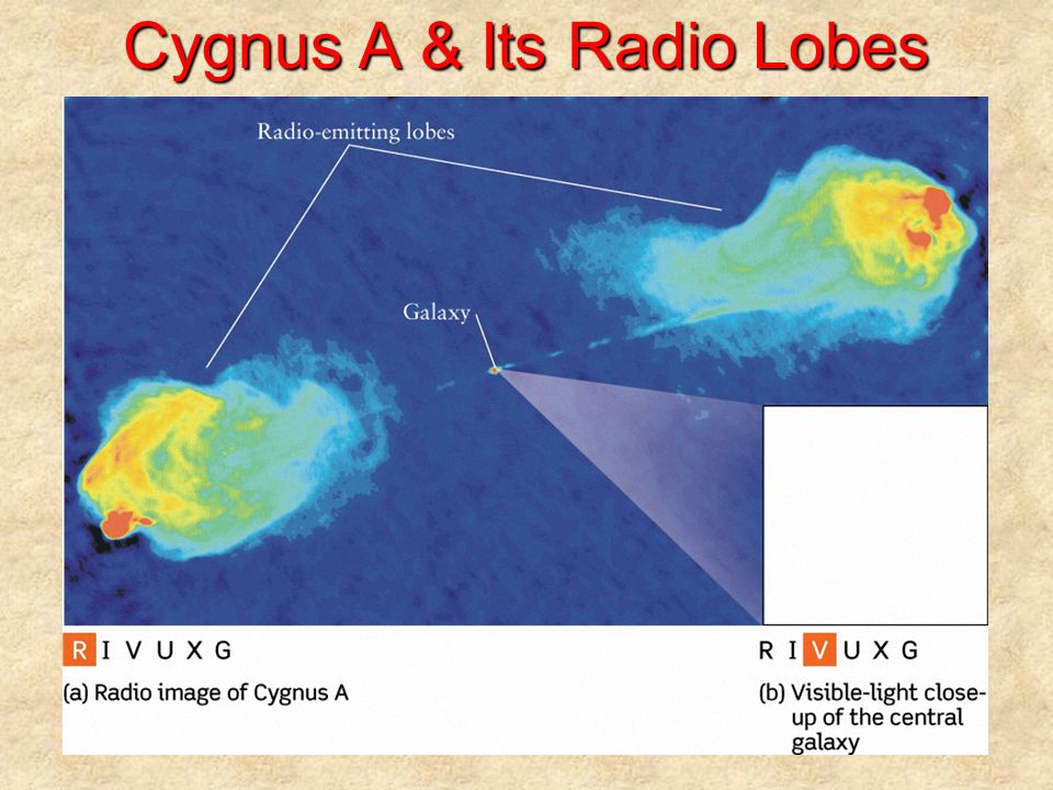 Cygnus A & Its Radio Lobes