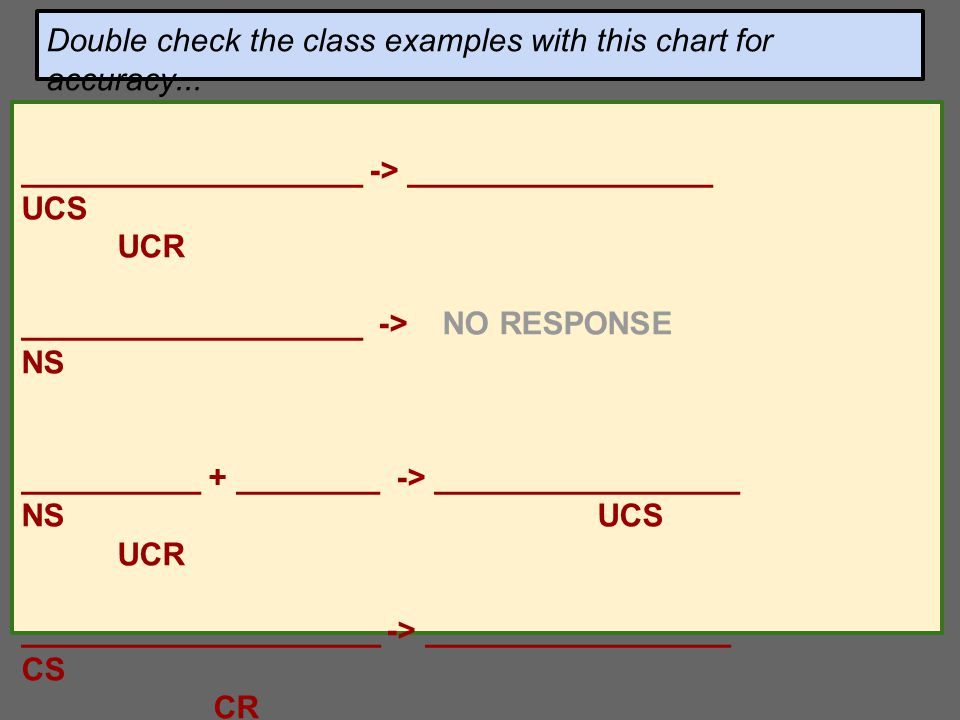 Double check the class examples with this chart for accuracy...