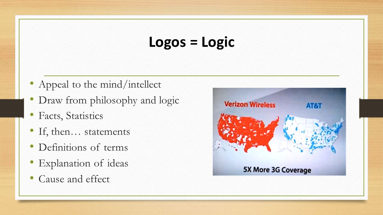 Logos = Logic Appeal to the mind/intellect