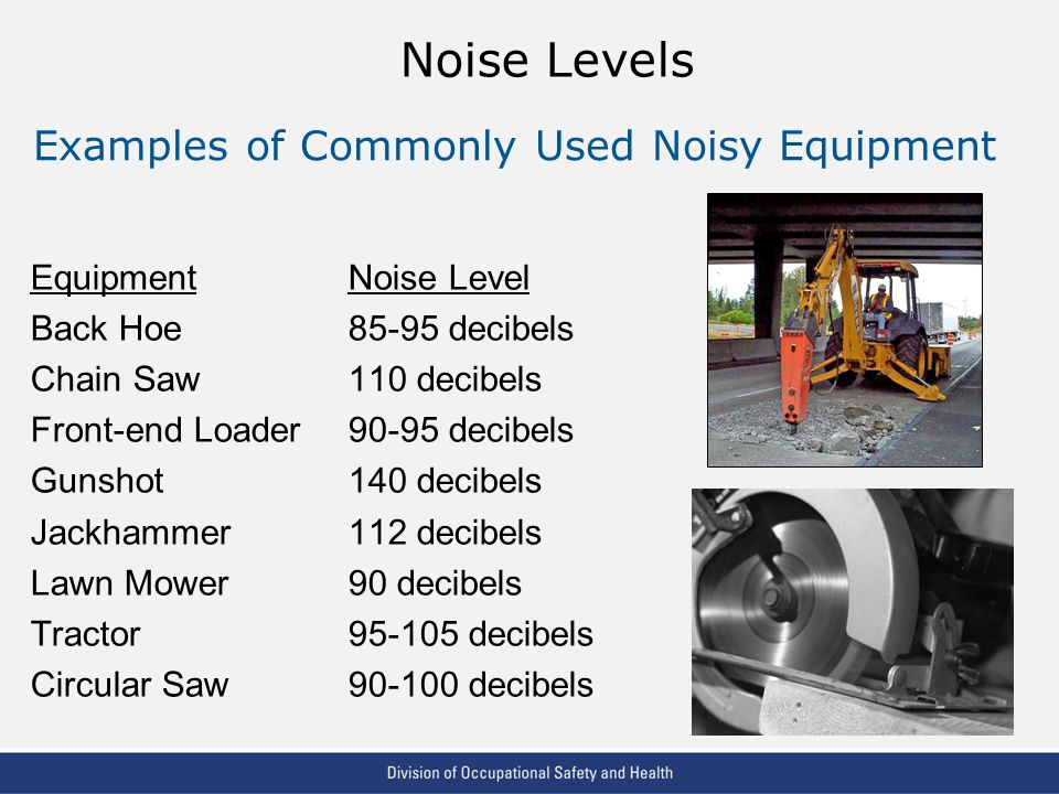 Examples of Commonly Used Noisy Equipment
