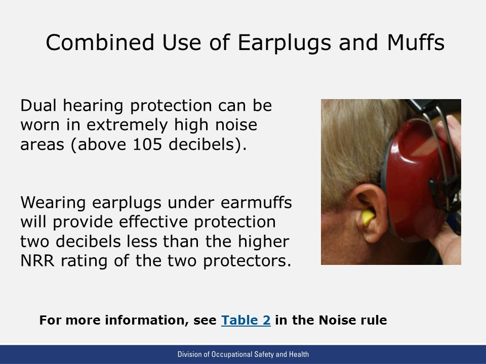 Combined Use of Earplugs and Muffs