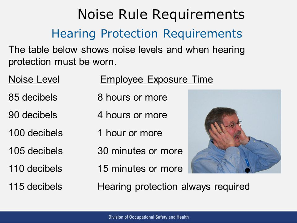 Noise Rule Requirements