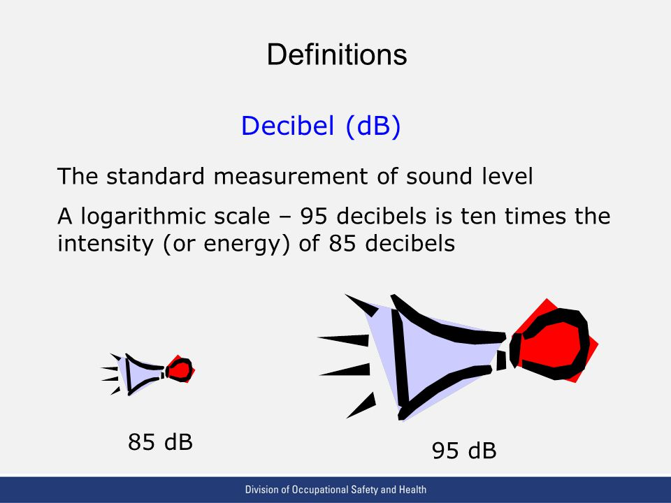 Definitions Decibel (dB) The standard measurement of sound level