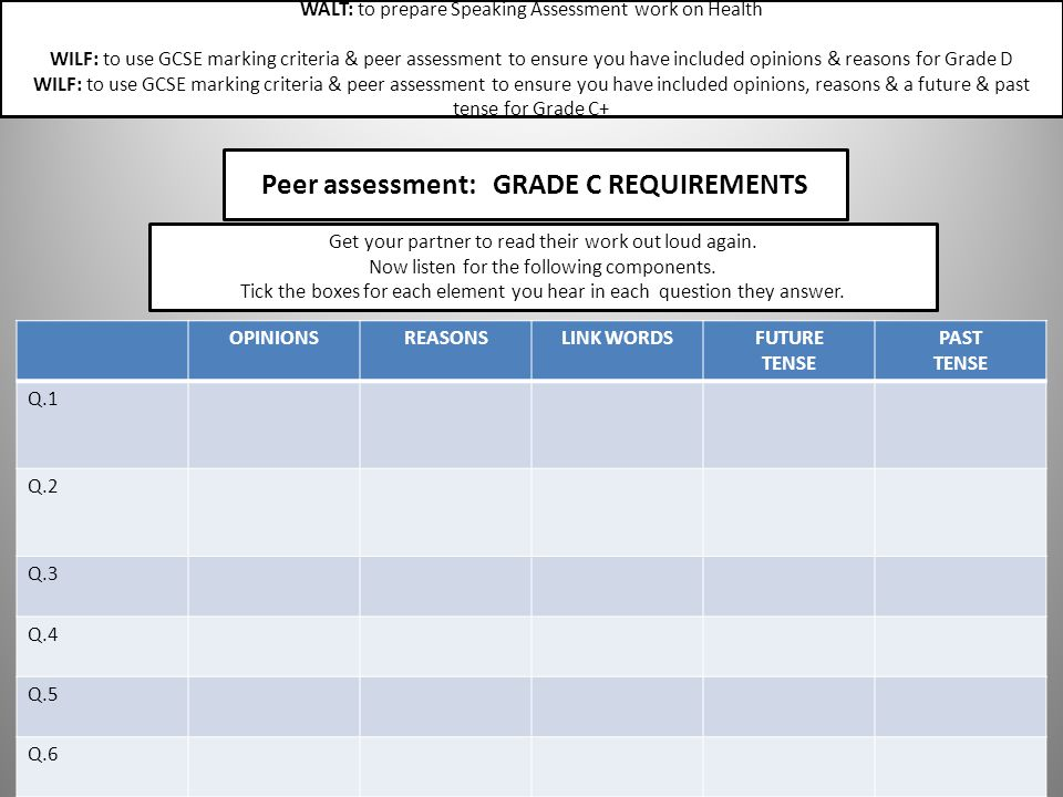Peer assessment: GRADE C REQUIREMENTS