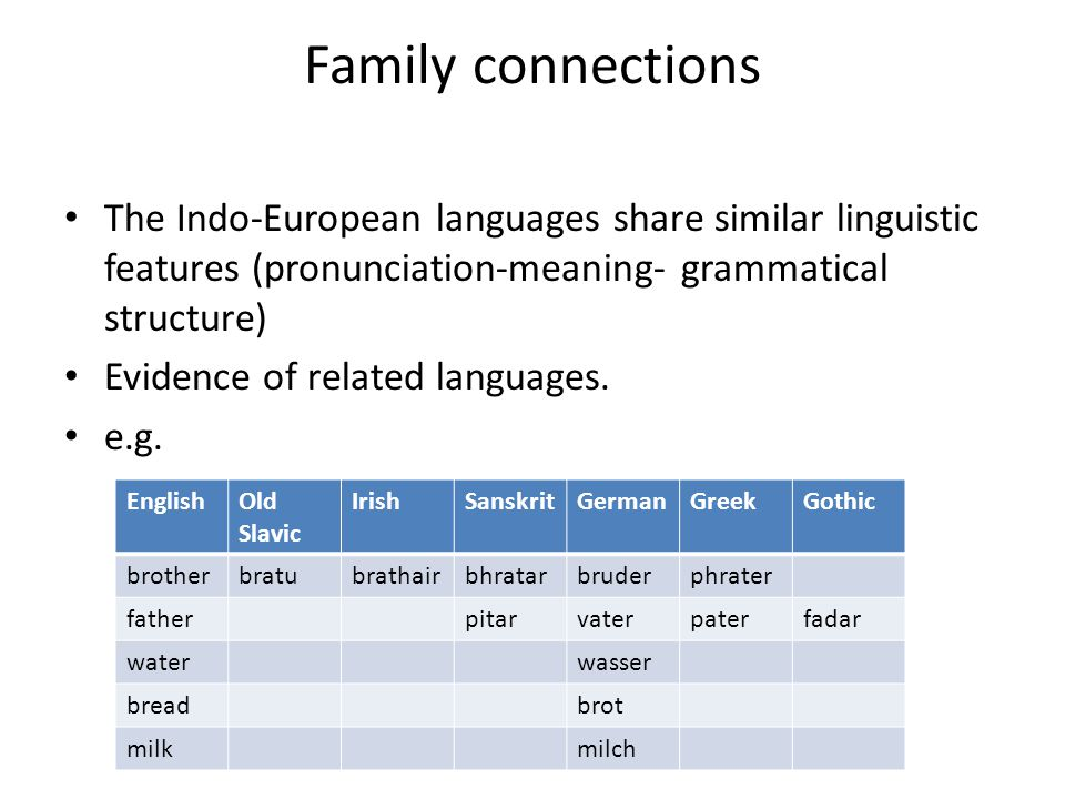 Family connections The Indo-European languages share similar linguistic features (pronunciation-meaning- grammatical structure)