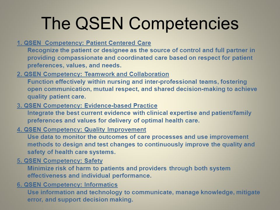 The QSEN Competencies