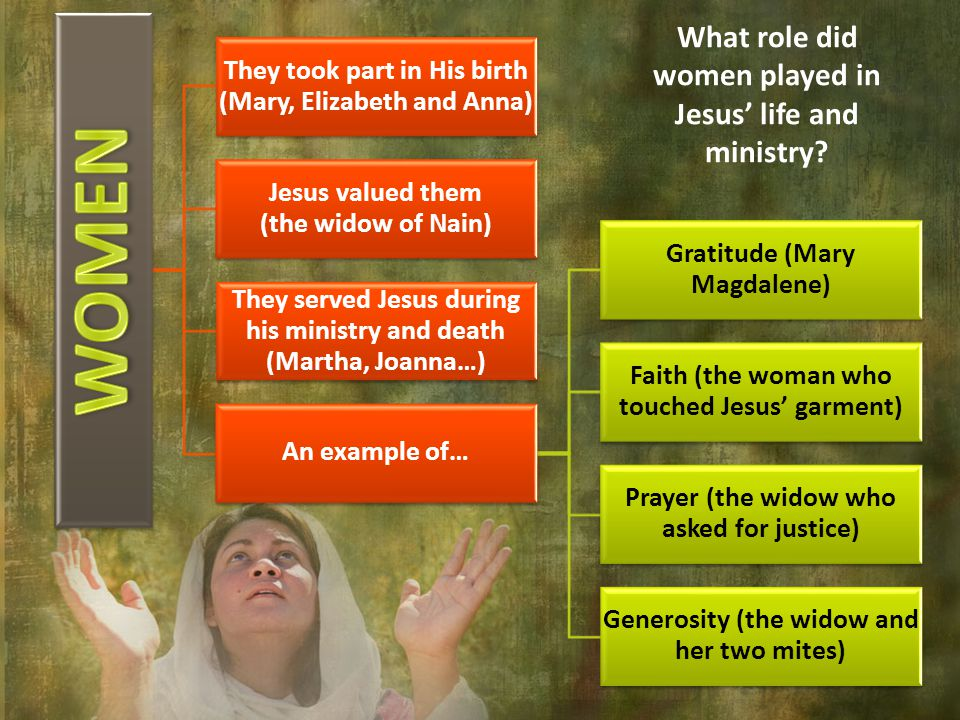 WOMEN What role did women played in Jesus' life and ministry
