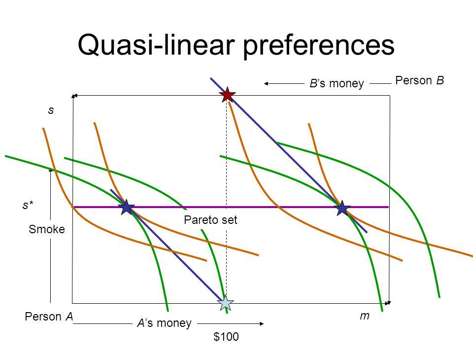 Quasi-linear preferences