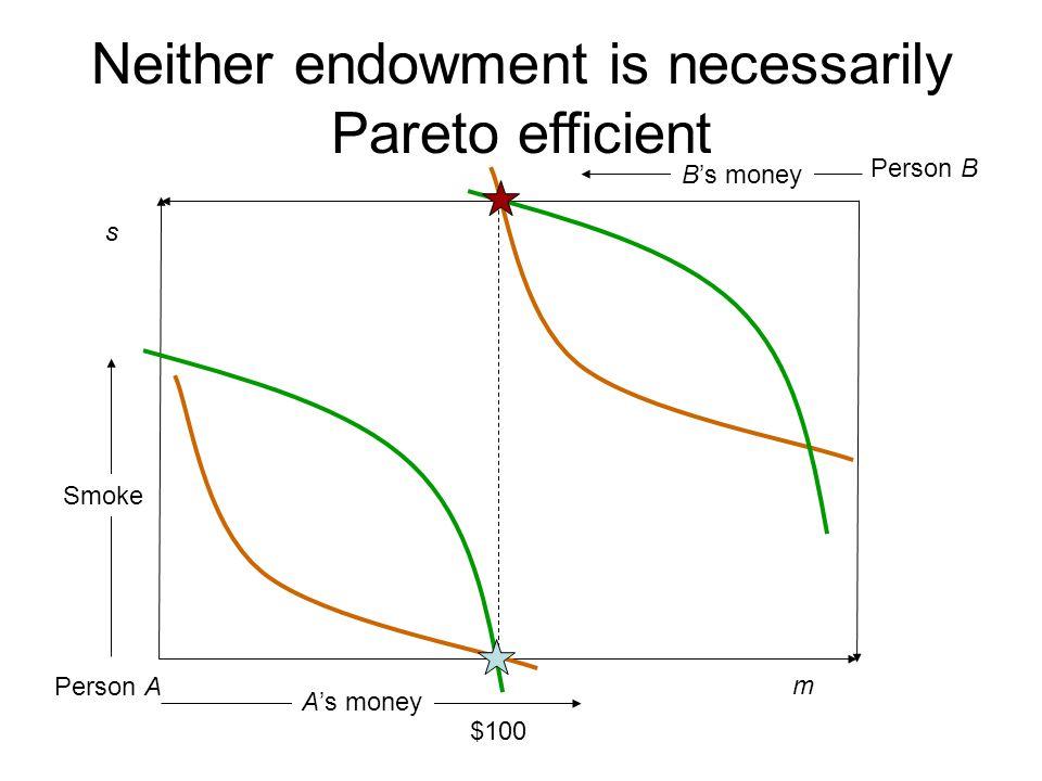Neither endowment is necessarily Pareto efficient