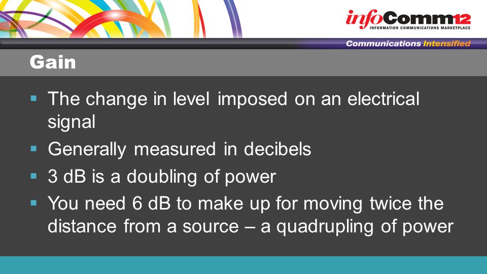 Gain The change in level imposed on an electrical signal. Generally measured in decibels. 3 dB is a doubling of power.