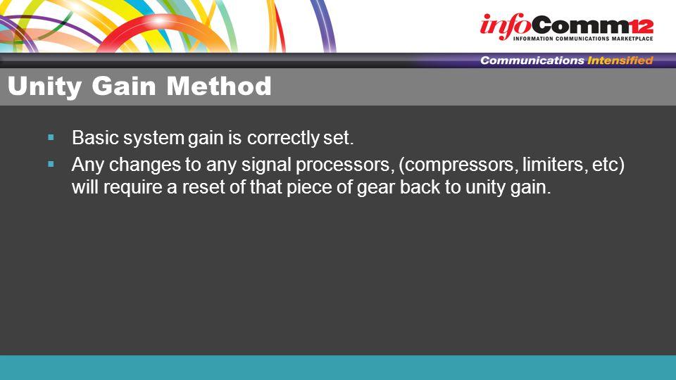 Unity Gain Method Basic system gain is correctly set.