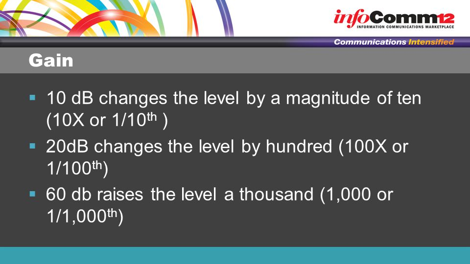 Gain 10 dB changes the level by a magnitude of ten (10X or 1/10th ) 20dB changes the level by hundred (100X or 1/100th)