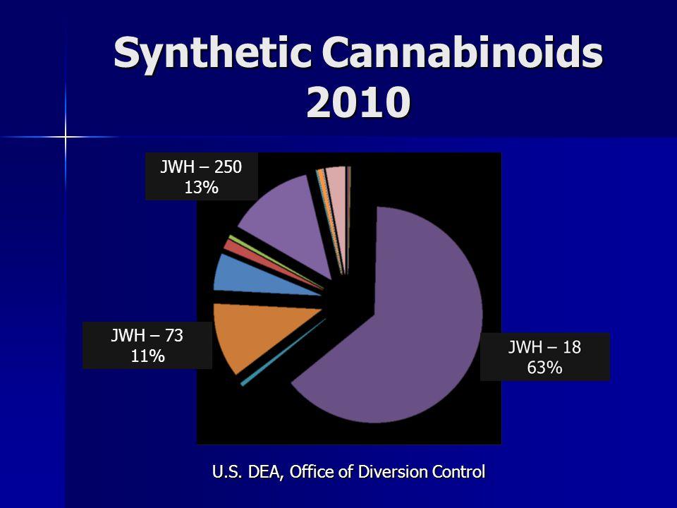 Synthetic Cannabinoids 2010