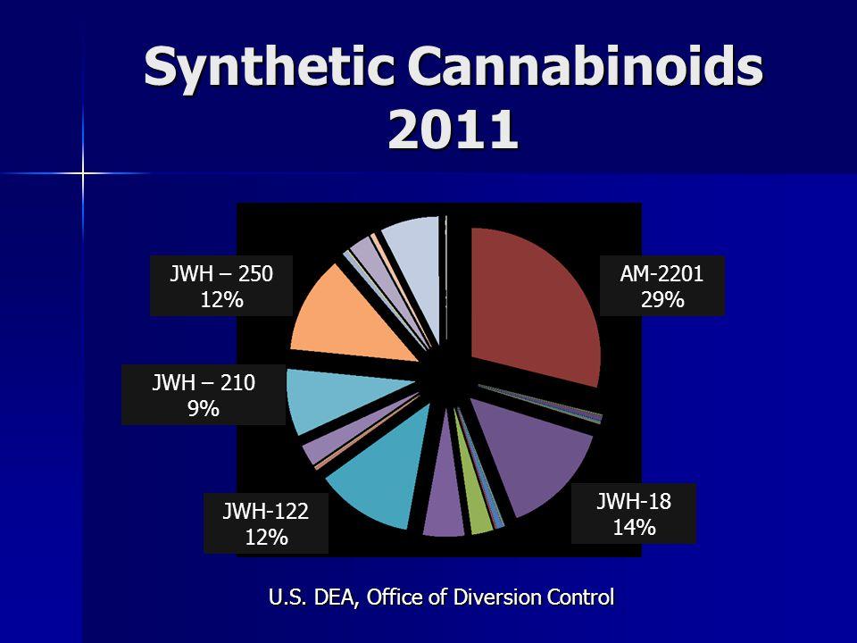 Synthetic Cannabinoids 2011