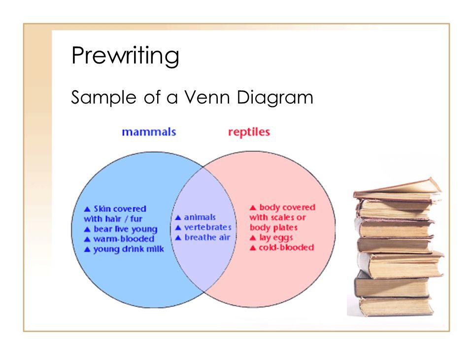 Prewriting Sample of a Venn Diagram