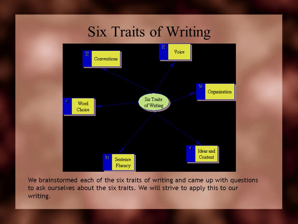 Six Traits of Writing