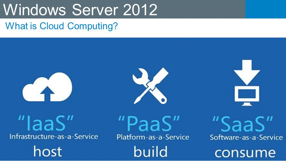 Windows Server 2012 What is Cloud Computing