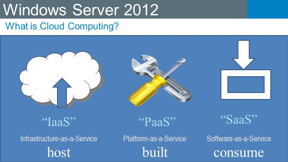 Windows Server 2012 host built consume SaaS IaaS PaaS