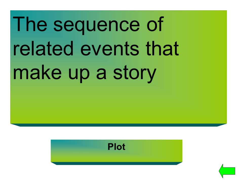 The sequence of related events that make up a story