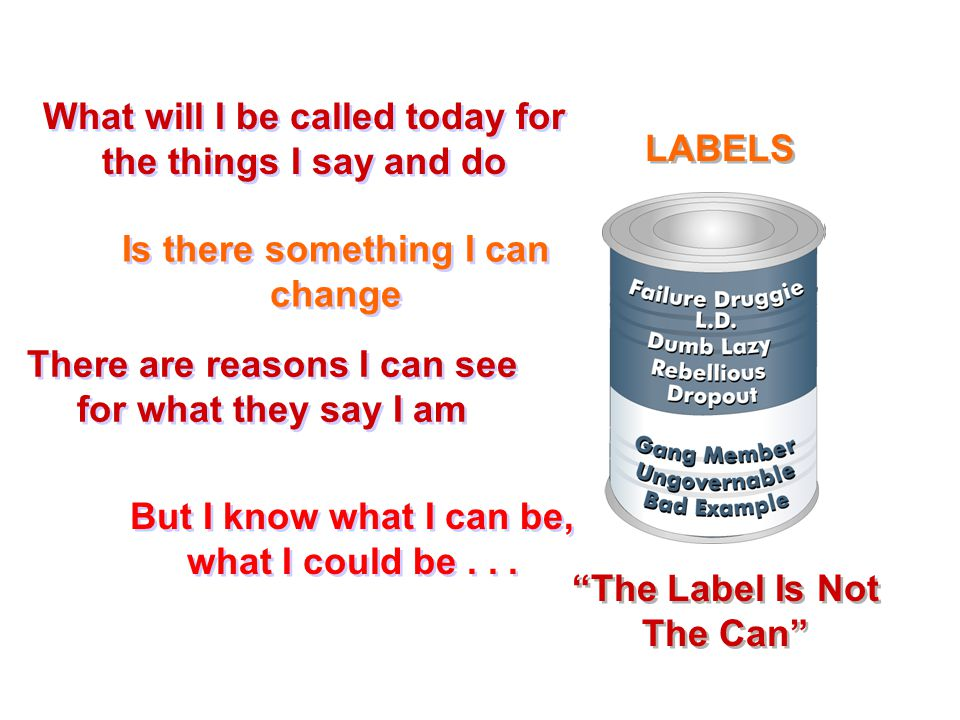 What will I be called today for the things I say and do LABELS