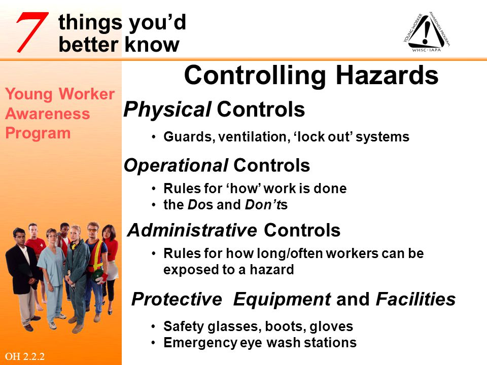 Controlling Hazards Physical Controls Operational Controls