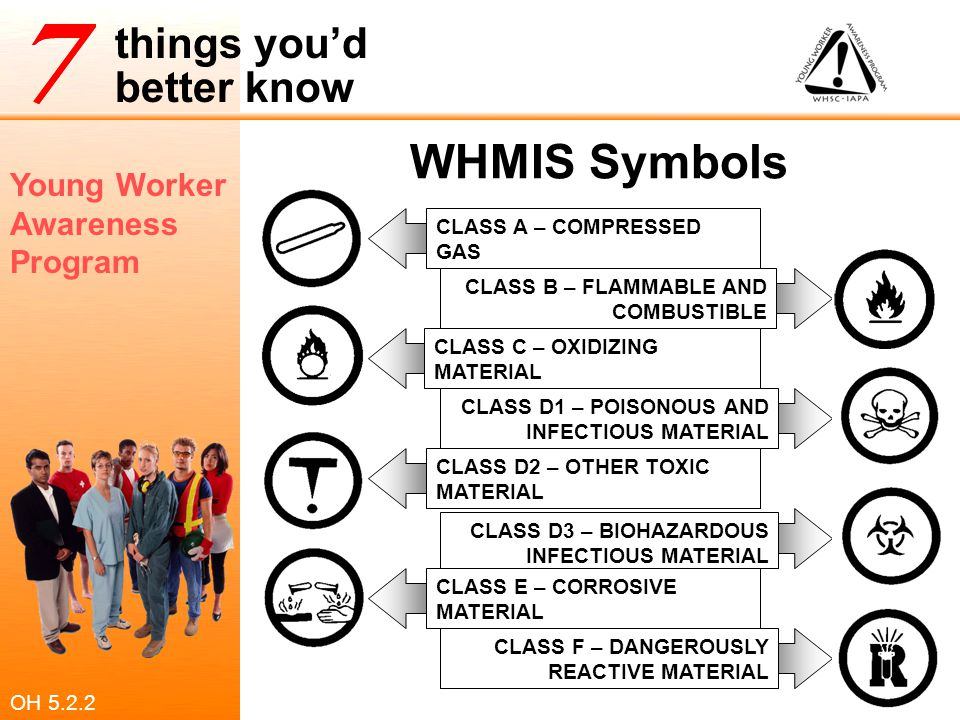 WHMIS Symbols CLASS A – COMPRESSED GAS