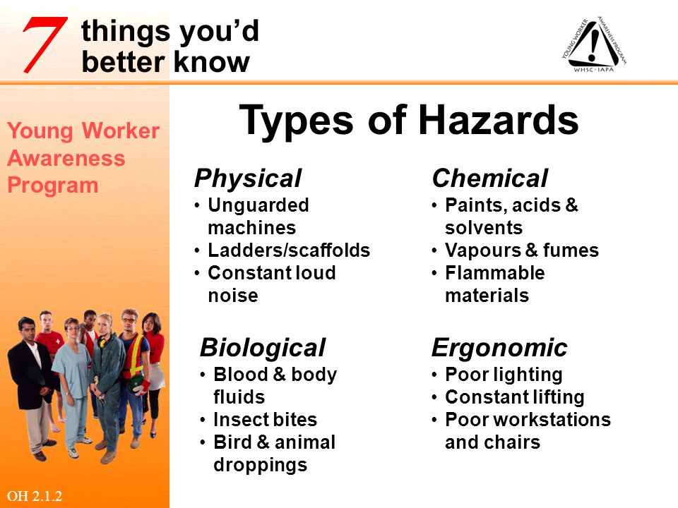 Types of Hazards Physical Chemical Biological Ergonomic
