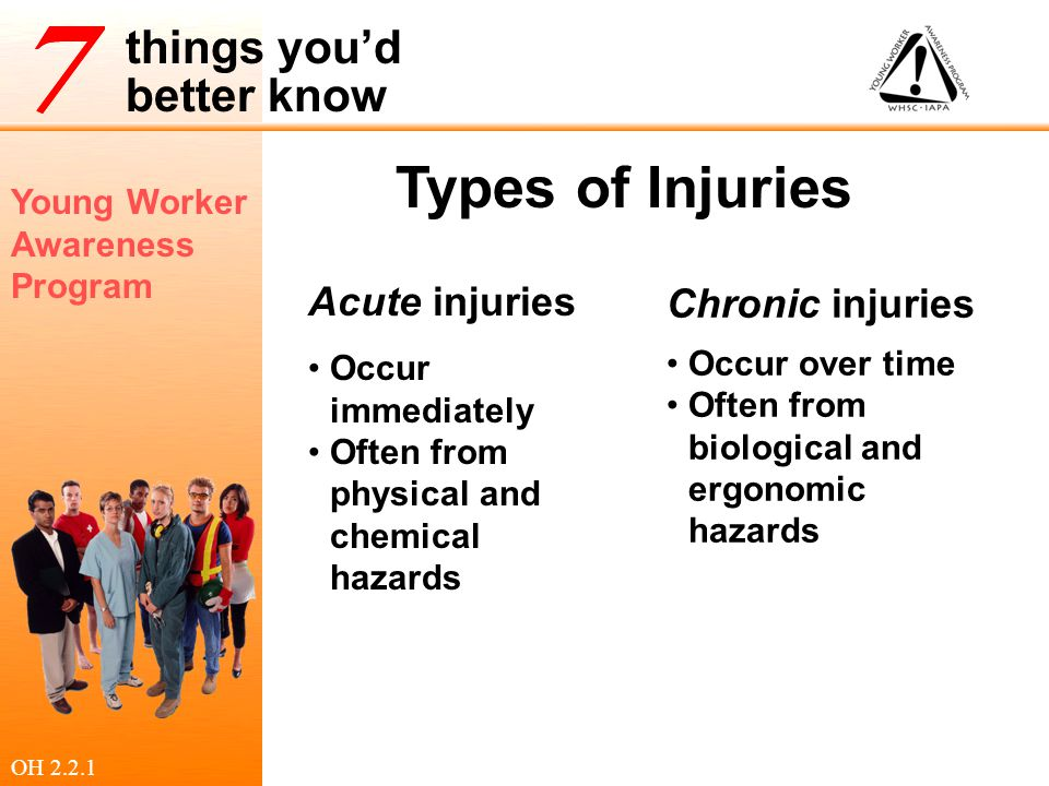 Types of Injuries Acute injuries Chronic injuries Occur immediately