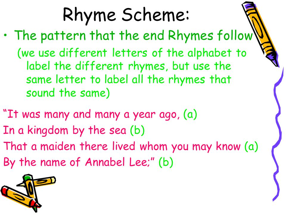 Rhyme Scheme: The pattern that the end Rhymes follow
