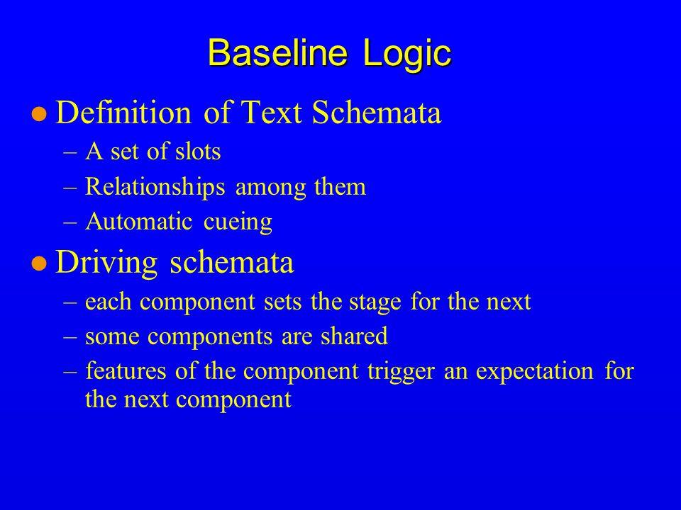 Baseline Logic Definition of Text Schemata Driving schemata