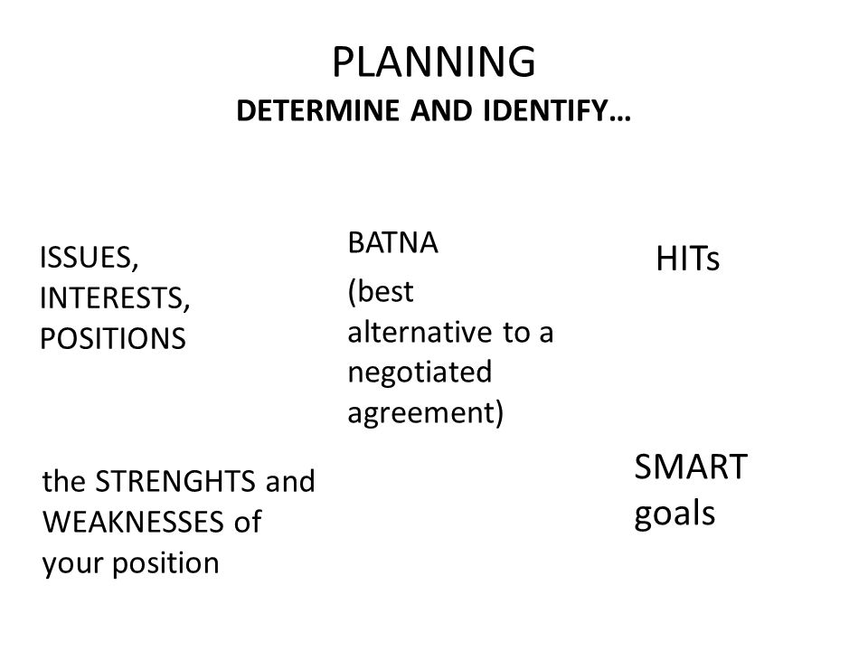 PLANNING DETERMINE AND IDENTIFY…