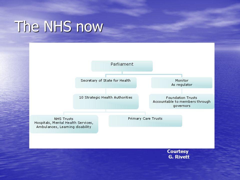 The NHS now Courtesy G. Rivett
