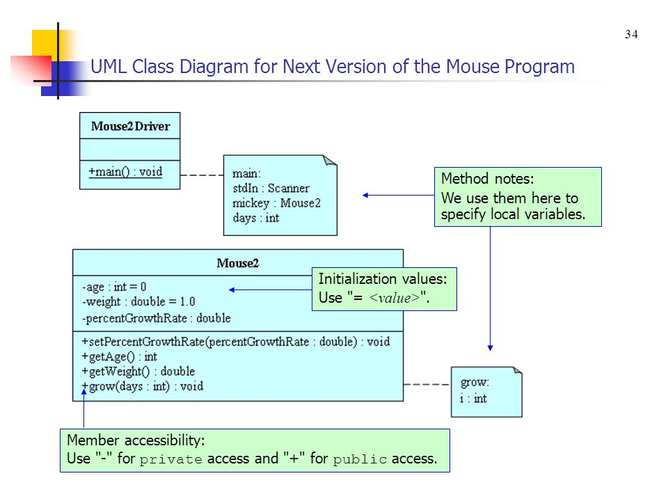 UML Class Diagram for Next Version of the Mouse Program