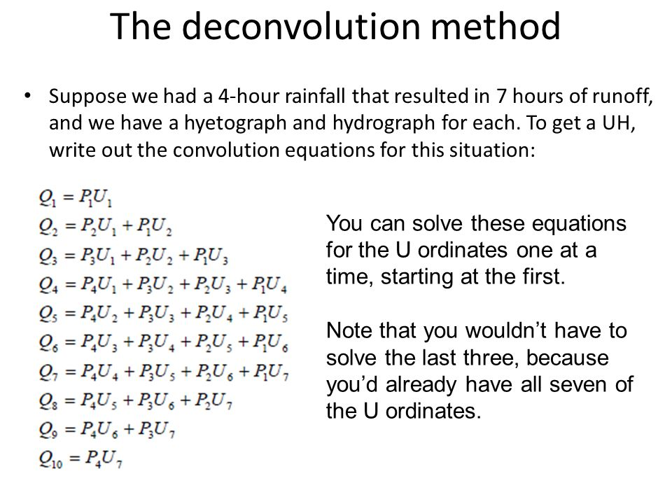 The deconvolution method