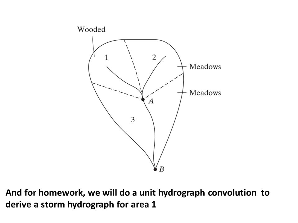 And for homework, we will do a unit hydrograph convolution to derive a storm hydrograph for area 1